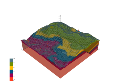 1.1 -Basics of geological modeling with GemPy